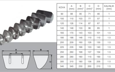 Cupe de metal pentru elevator diverse dimensiuni